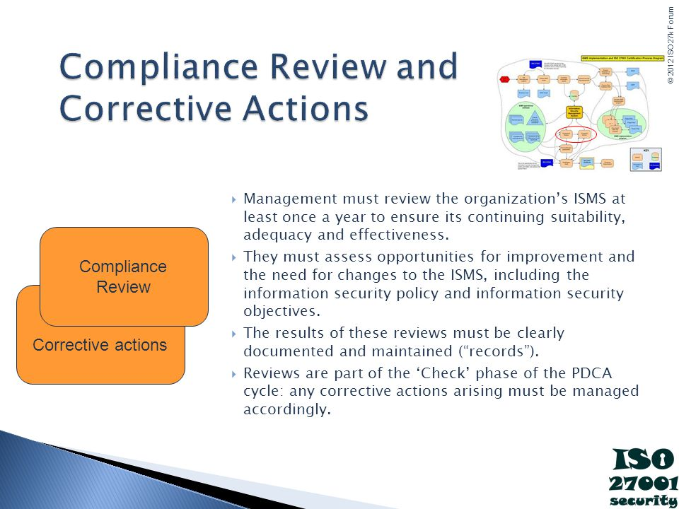 Compliance Review and Corrective Actions