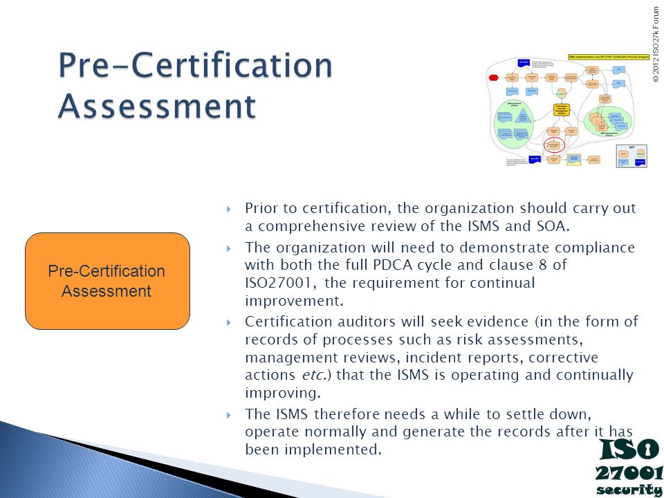 Pre-Certification Assessment