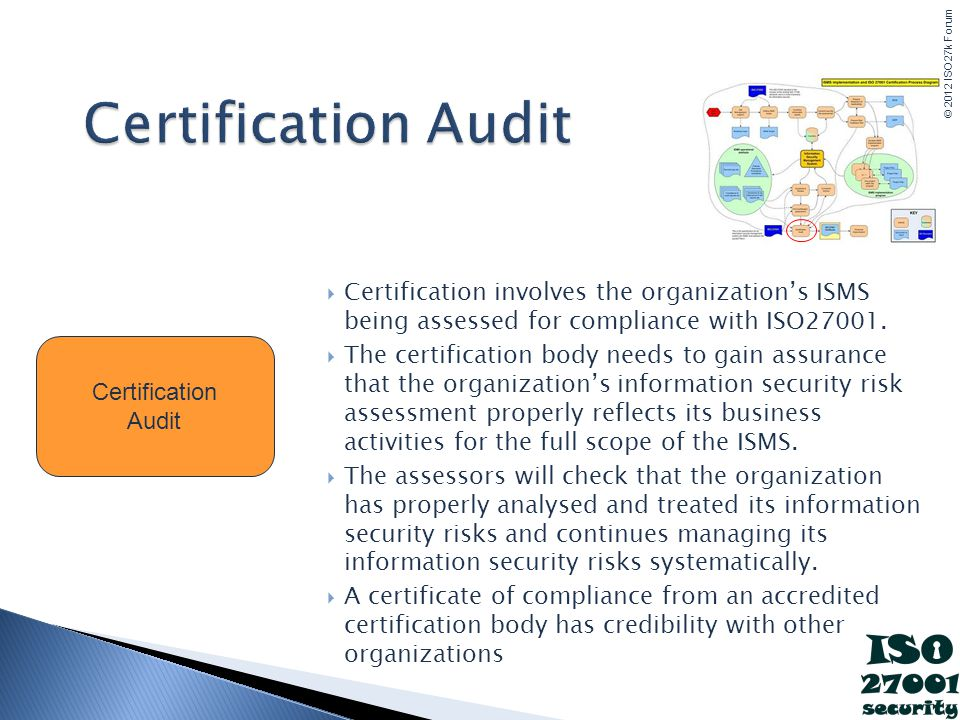Certification Audit Certification involves the organization's ISMS being assessed for compliance with ISO27001.