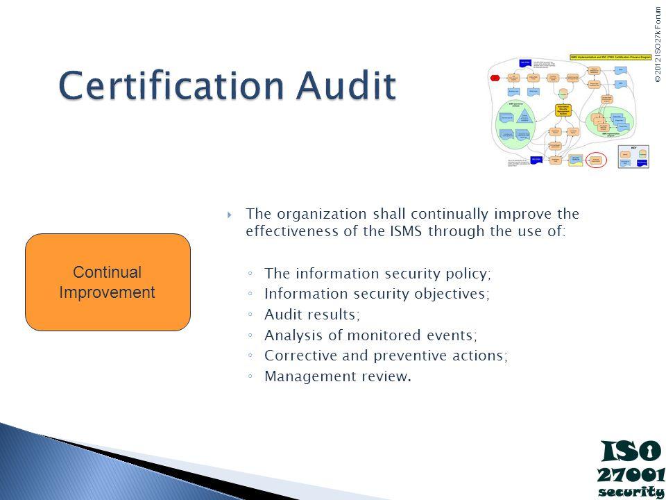 Certification Audit Continual Improvement