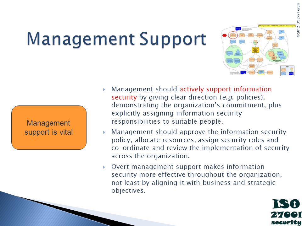 Management Support Management support is vital