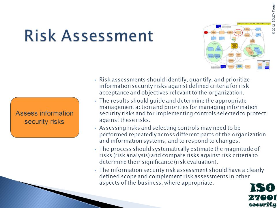 Assess information security risks
