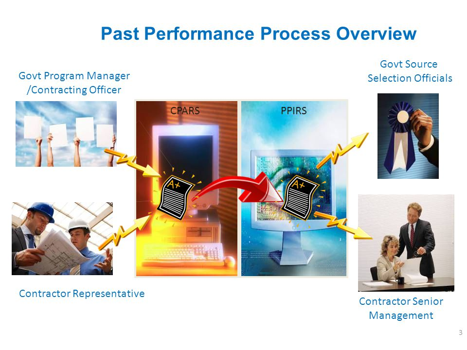 Past Performance Process Overview
