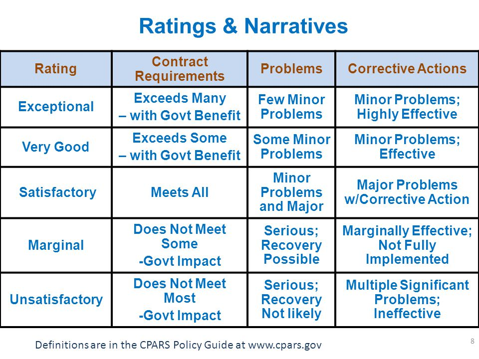 Ratings & Narratives Rating Contract Requirements Problems