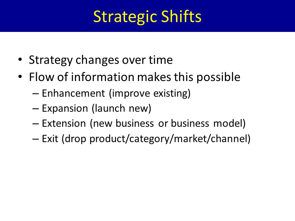 Strategic Shifts Strategy changes over time