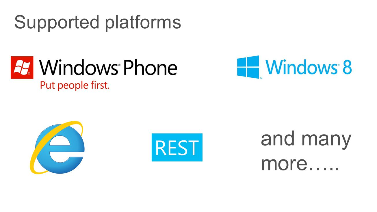 Supported platforms and many more….. REST