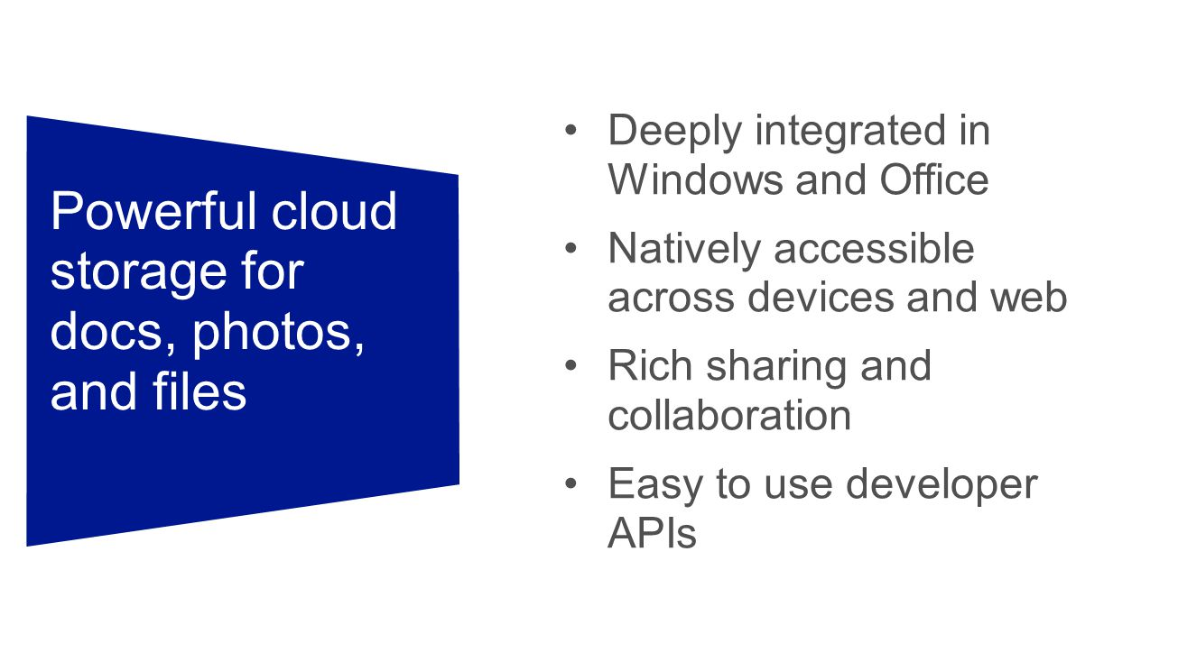 Powerful cloud storage for docs, photos, and files