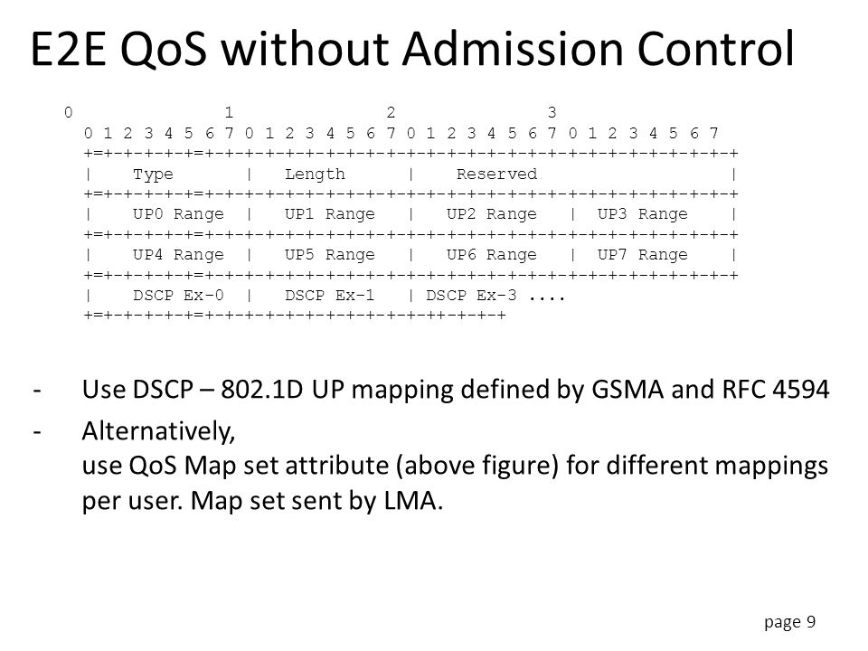 E2E QoS without Admission Control