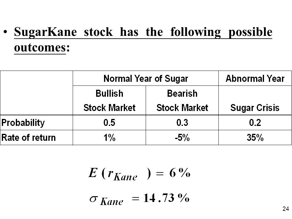 SugarKane stock has the following possible outcomes: