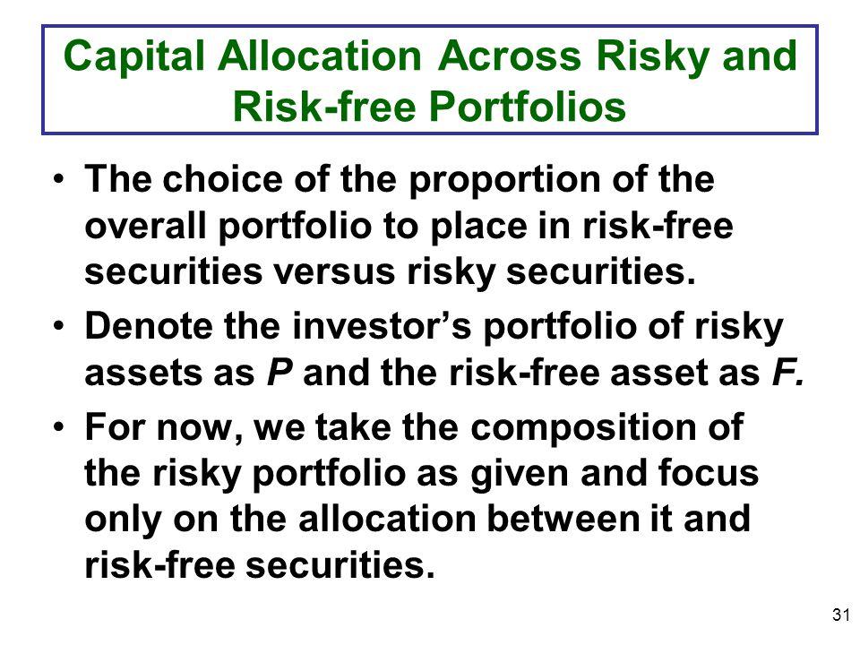 Capital Allocation Across Risky and Risk-free Portfolios