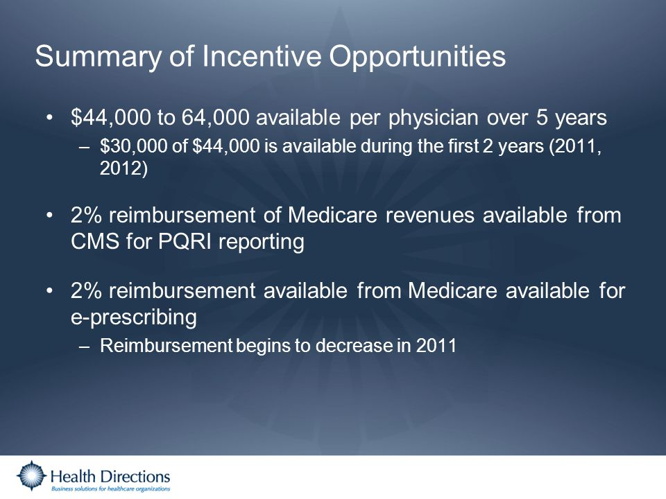 Summary of Incentive Opportunities