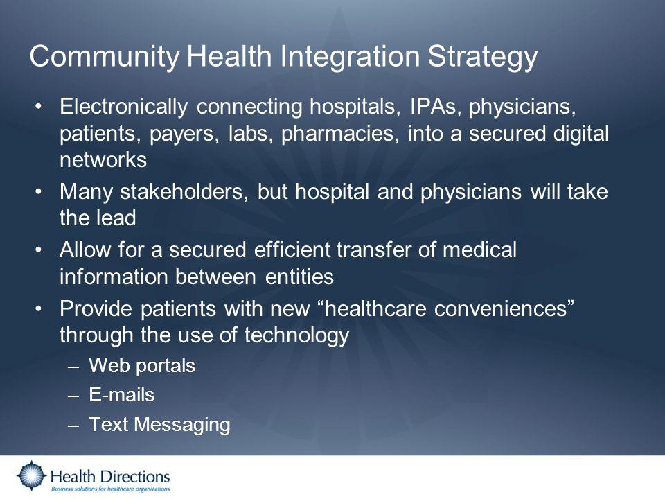 Community Health Integration Strategy