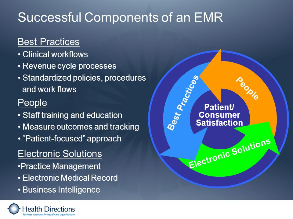 Successful Components of an EMR