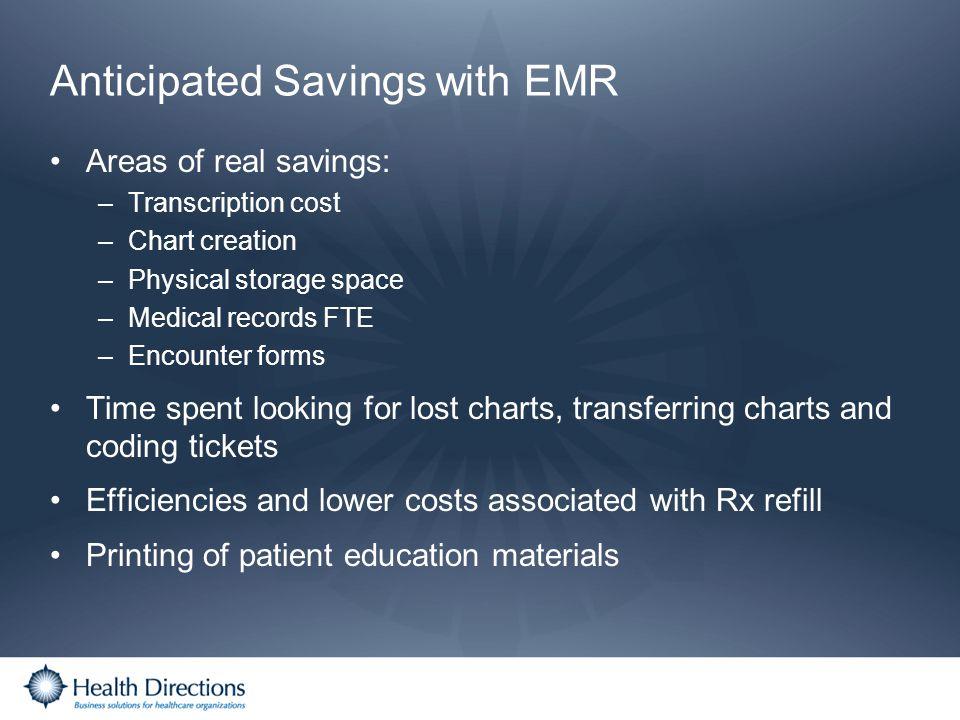 Anticipated Savings with EMR