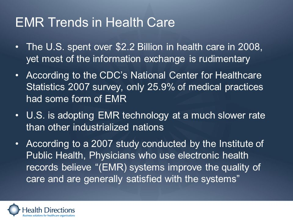 EMR Trends in Health Care