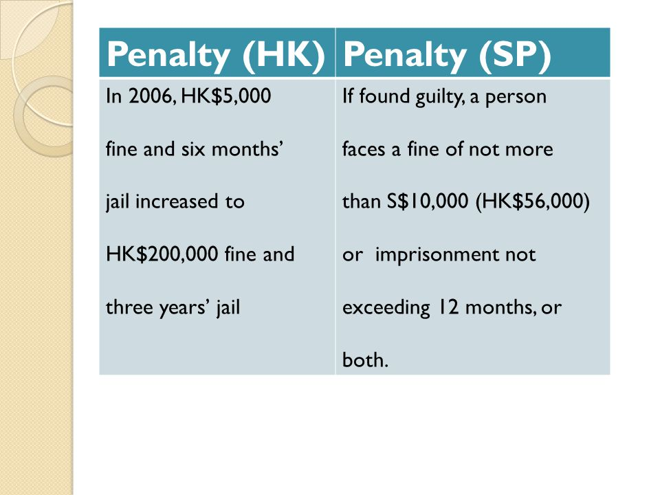 Penalty (HK) Penalty (SP) In 2006, HK$5,000 fine and six months'