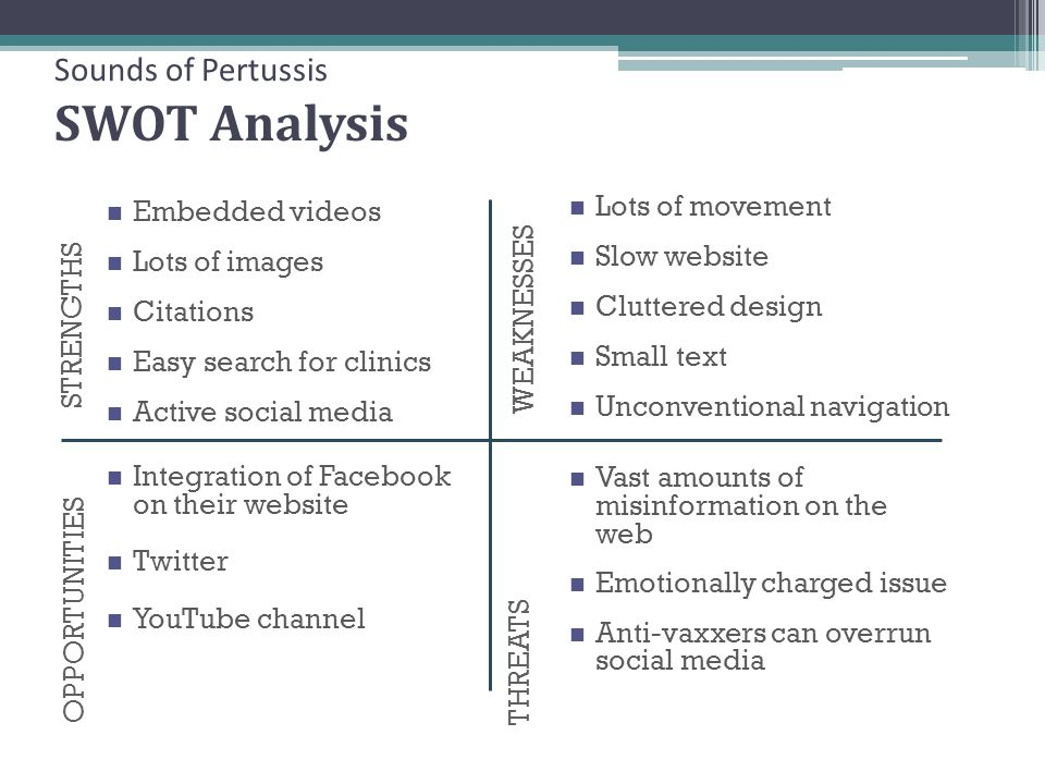 Sounds of Pertussis SWOT Analysis