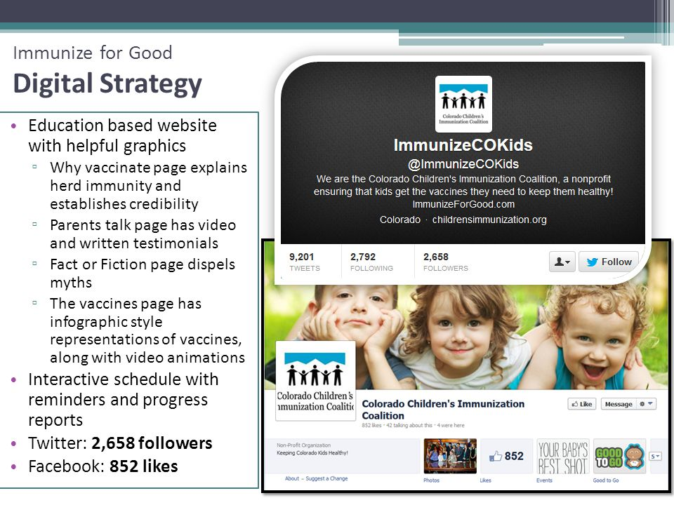 Immunize for Good Digital Strategy