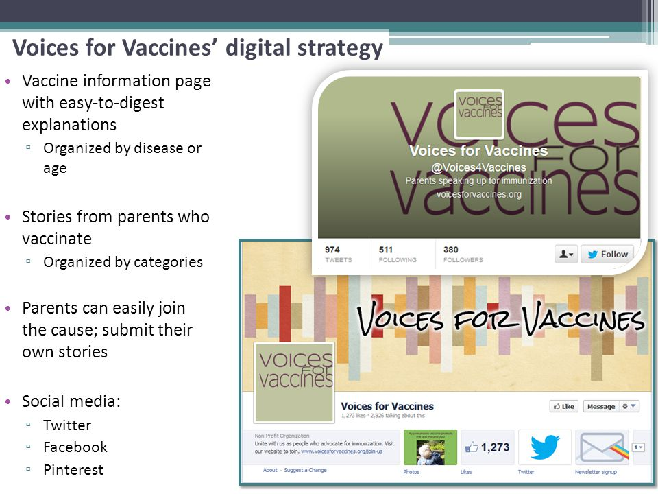 Voices for Vaccines' digital strategy