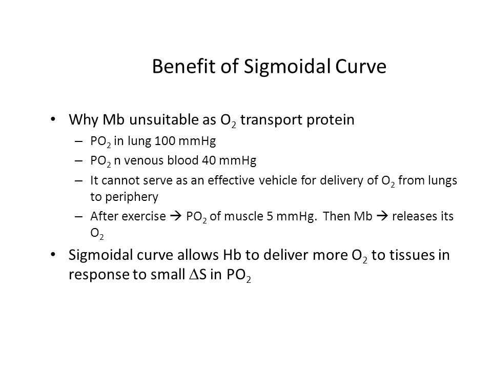 Benefit of Sigmoidal Curve