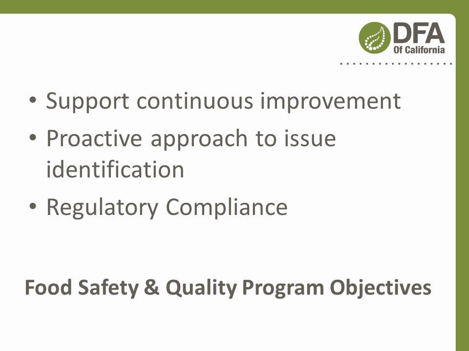 Food Safety & Quality Program Objectives