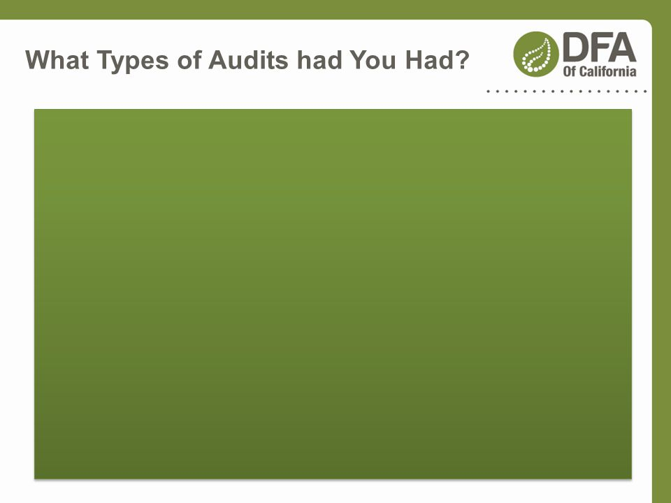 What Types of Audits had You Had