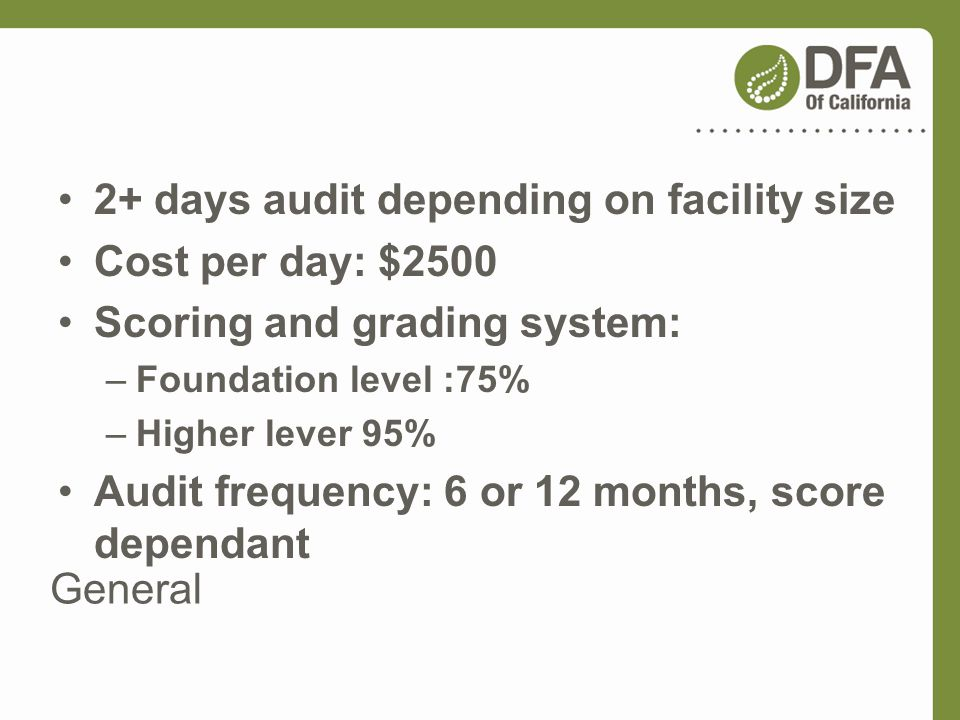2+ days audit depending on facility size Cost per day: $2500