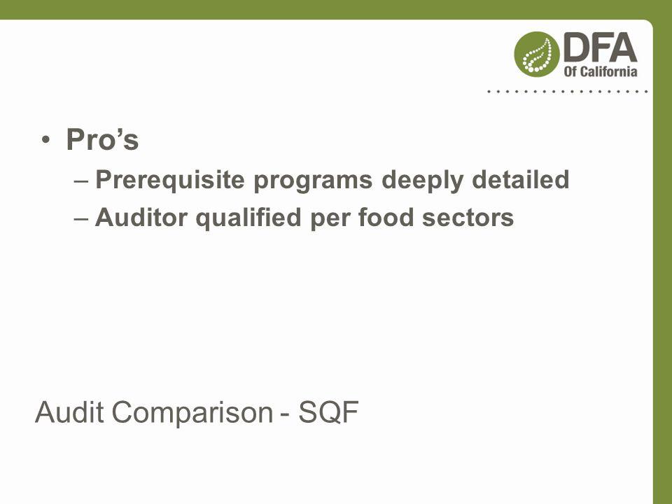 Pro's Audit Comparison - SQF Prerequisite programs deeply detailed