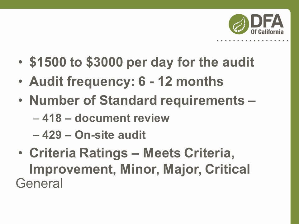 $1500 to $3000 per day for the audit Audit frequency: 6 - 12 months