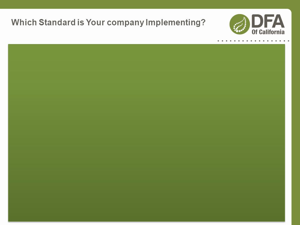Which Standard is Your company Implementing