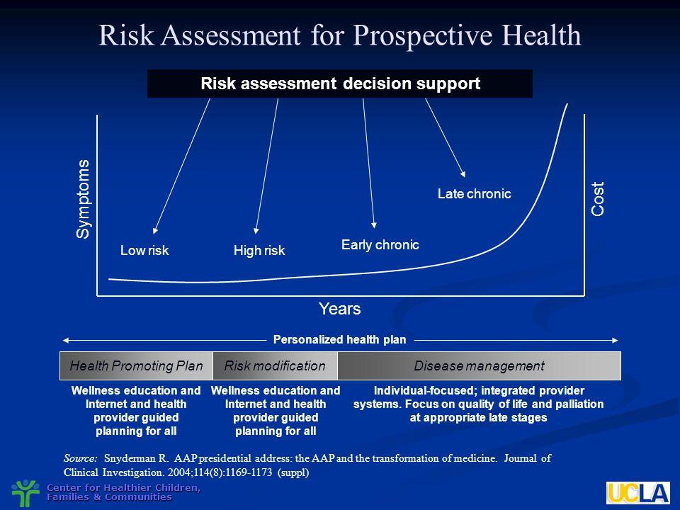 Risk assessment decision support