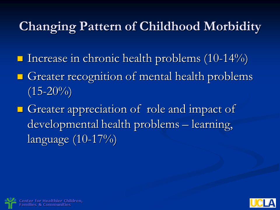 Changing Pattern of Childhood Morbidity