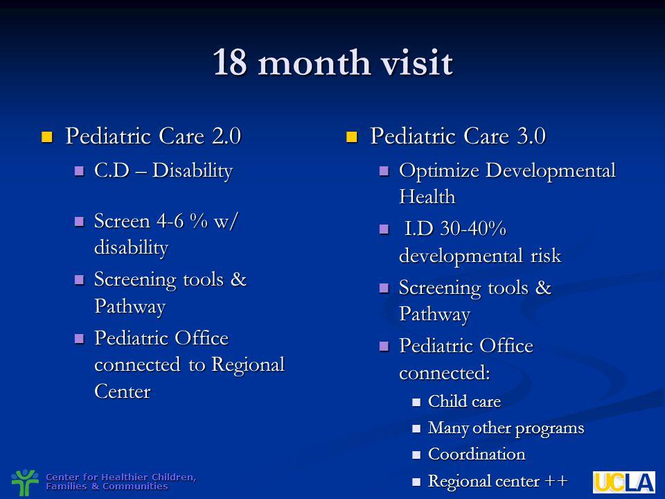 18 month visit Pediatric Care 2.0 Pediatric Care 3.0 C.D – Disability