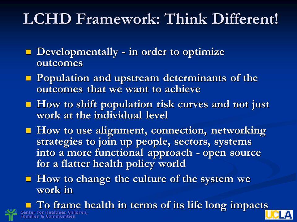 LCHD Framework: Think Different!