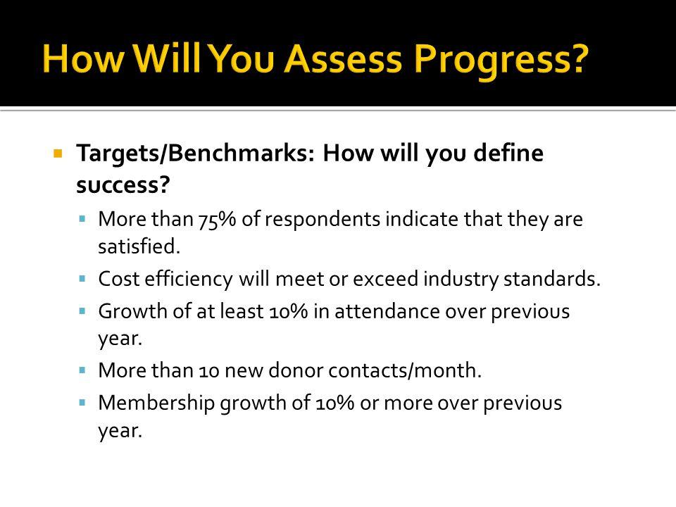 How Will You Assess Progress