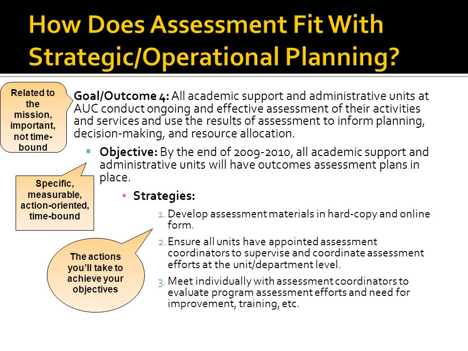 How Does Assessment Fit With Strategic/Operational Planning