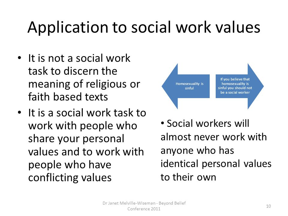 Application to social work values