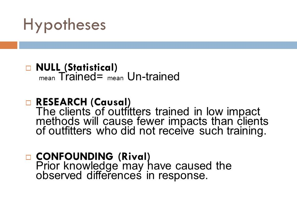 Hypotheses NULL (Statistical) mean Trained= mean Un-trained