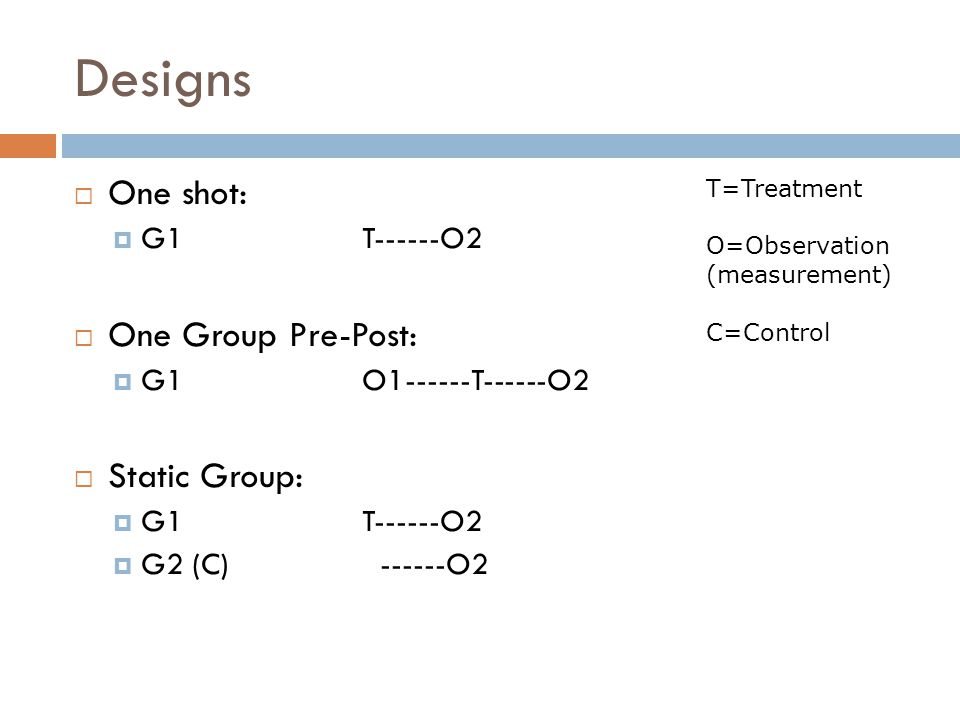 Designs One shot: One Group Pre-Post: Static Group: G1 T------O2