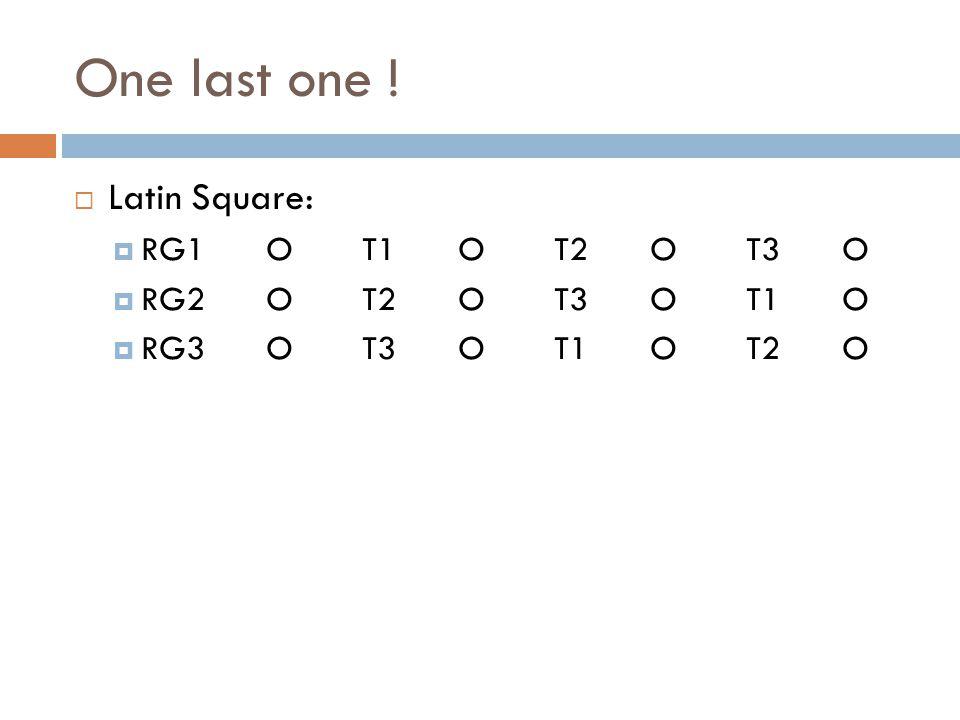 One last one ! Latin Square: RG1 O T1 O T2 O T3 O RG2 O T2 O T3 O T1 O