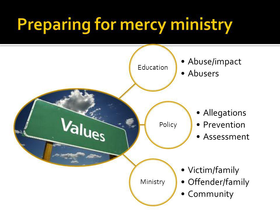 Preparing for mercy ministry