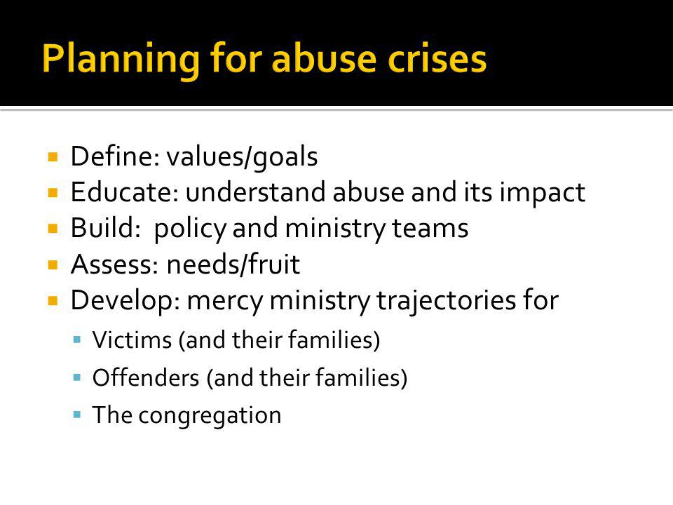 Planning for abuse crises