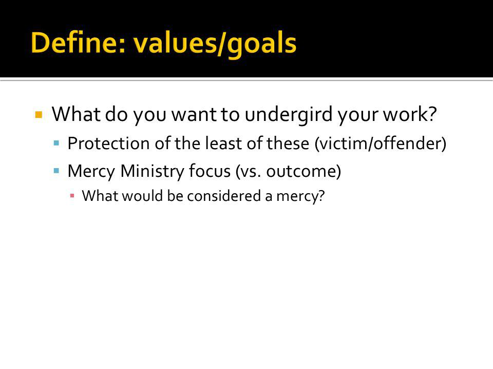 Define: values/goals What do you want to undergird your work