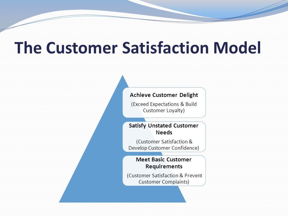 The Customer Satisfaction Model