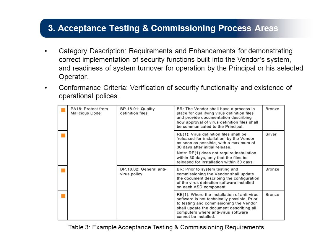 3. Acceptance Testing & Commissioning Process Areas