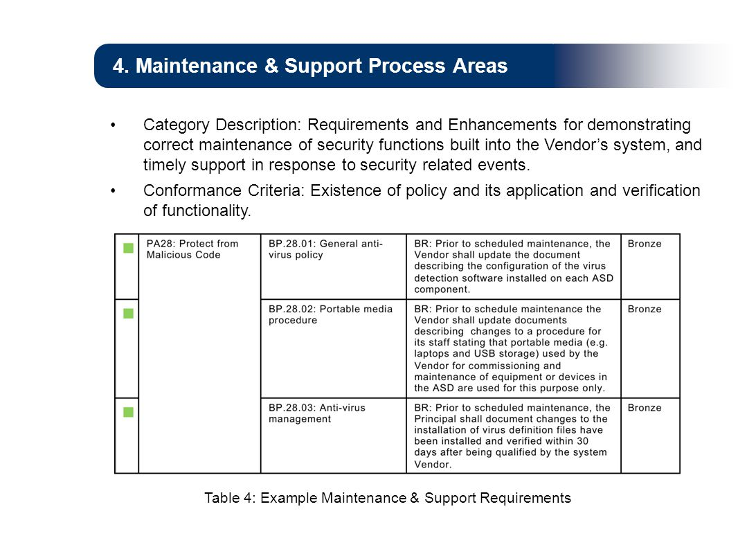 4. Maintenance & Support Process Areas