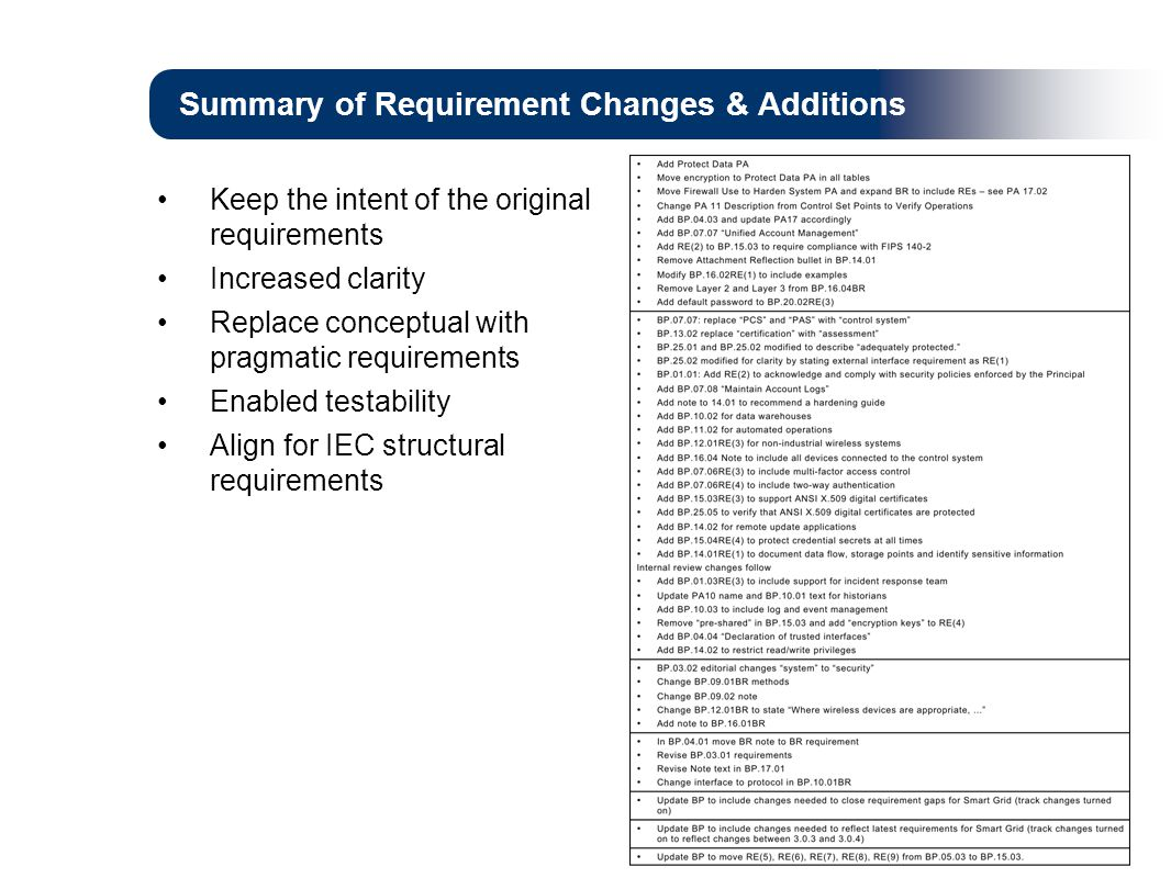 Summary of Requirement Changes & Additions