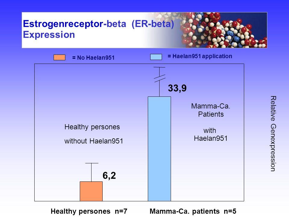 Estrogenreceptor-beta (ER-beta) Expression