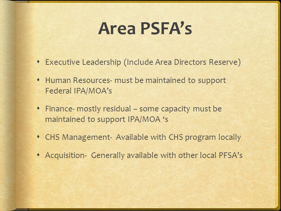 Area PSFA's Executive Leadership (Include Area Directors Reserve)