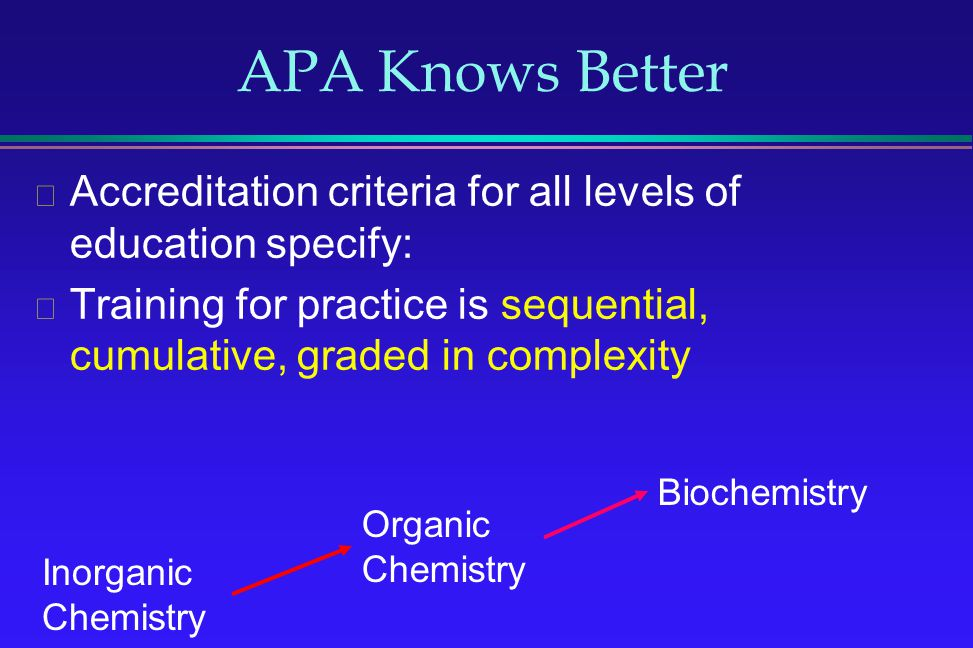 APA Knows Better Accreditation criteria for all levels of education specify: Training for practice is sequential, cumulative, graded in complexity.
